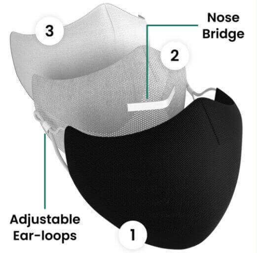 CoverSafe Pro adjustable face cover